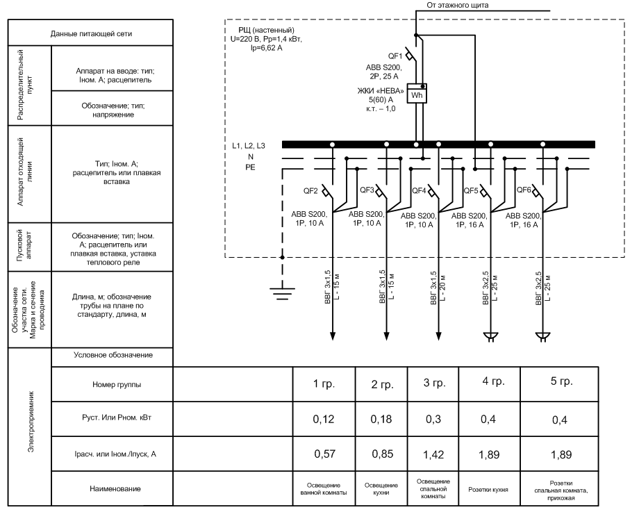 Как обозначаются в однолинейной схеме электроснабжения
