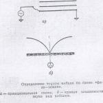 Определение трассы кабеля, глубины его заложения и места расположения муфт
