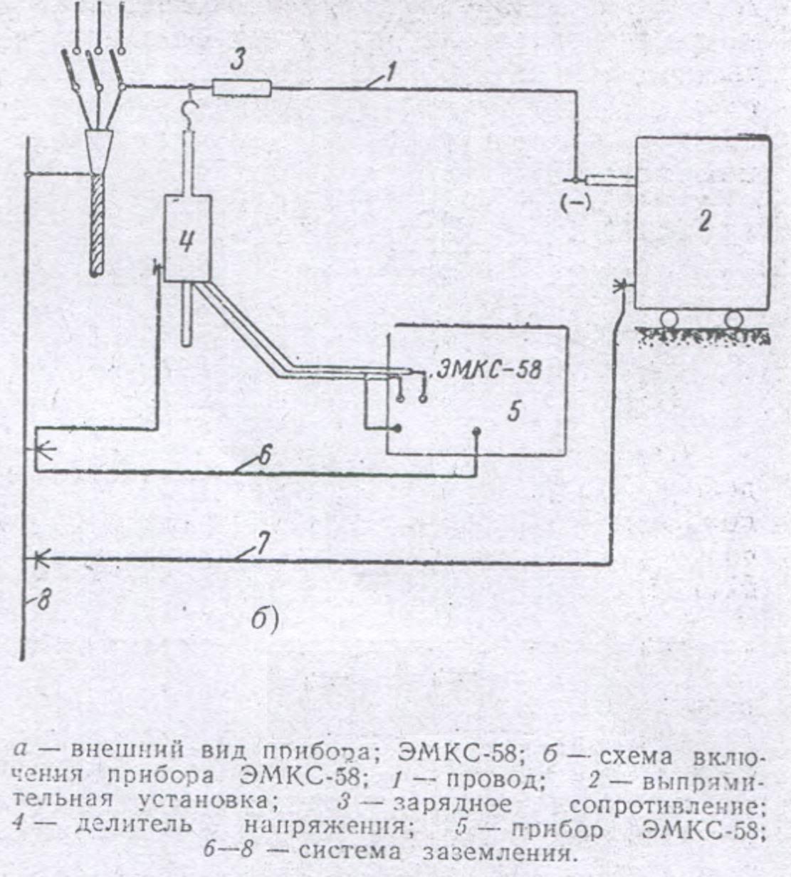 ЭМСК-58