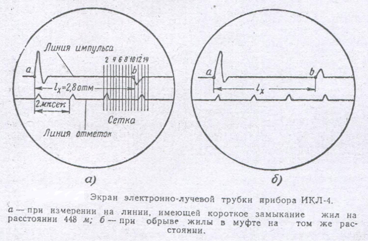 Экран электронно-лучевой трубки прибора ИКЛ-4