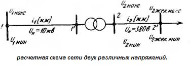 Расчетная схема сети
