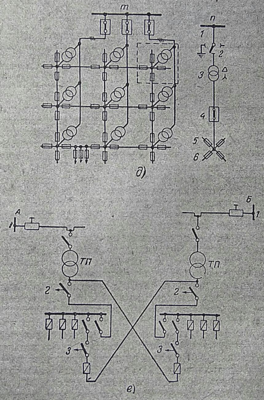 многолучевая схема