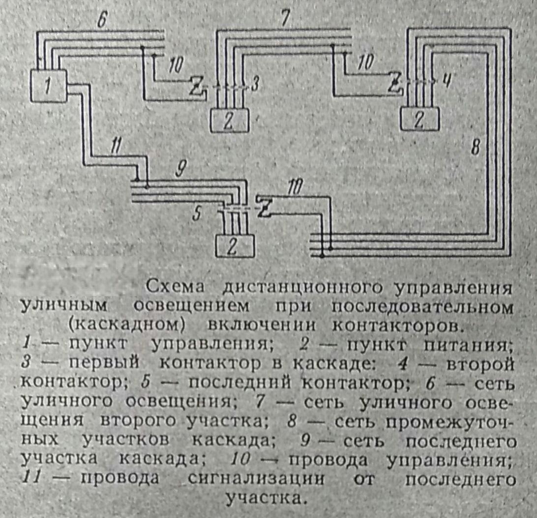 Светодиодный модуль купить в Санкт-Петербурге на Avito