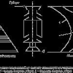 Механические воздействия на изоляторы