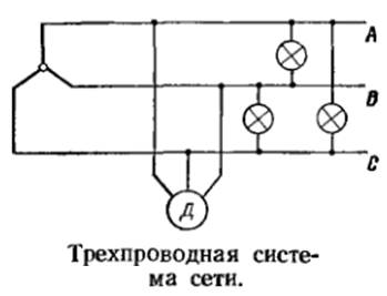 трехпроводная система сети