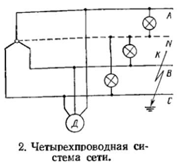 четырехпроводная система сети
