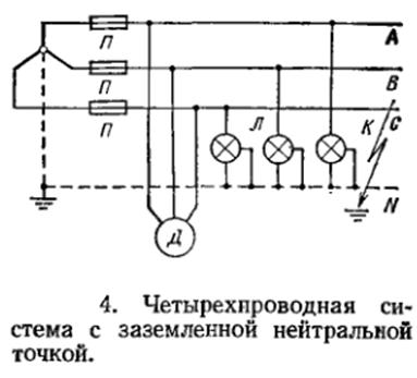 четырехпроводная система с заземленной нейтральной точкой