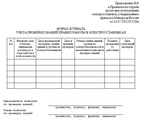 Приложение № 6 к Правилам по охране труда при эксплуатации электроустановок, утвержденным приказом Минтруда России от 24.07.2013 № 328н