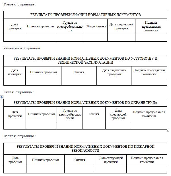 Приложение № 2 к Правилам по охране труда при эксплуатации электроустановок, утвержденным приказом Минтруда России от 24.07.2013 № 328н
