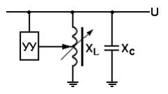 Принципиальная схема статического регулируемого источника реактивной мощности