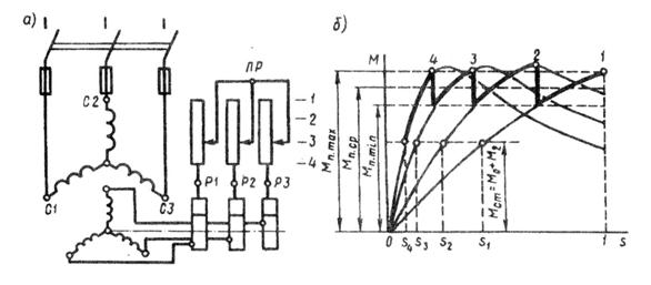 Схема включения пускового реостата
