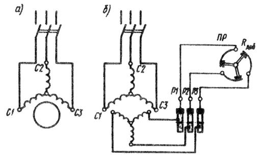 Электродвигатель асинхронный трехфазный - устройство и принцип работы
