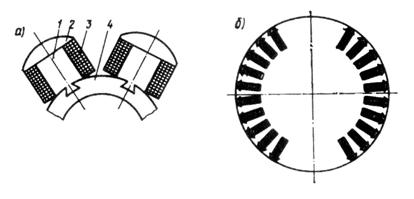 Конструкция роторов синхронных машин
