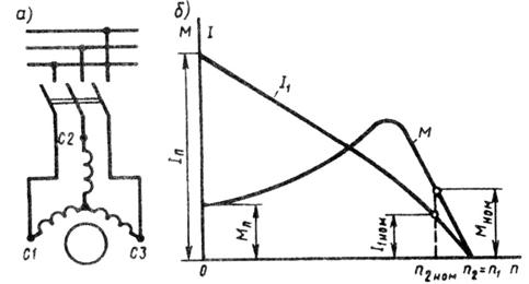 Непосредственный способ включения в сеть асинхронного двигателя с короткозамкнутым ротором