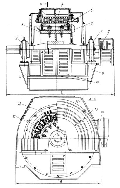 Устройство синхронного двигателя