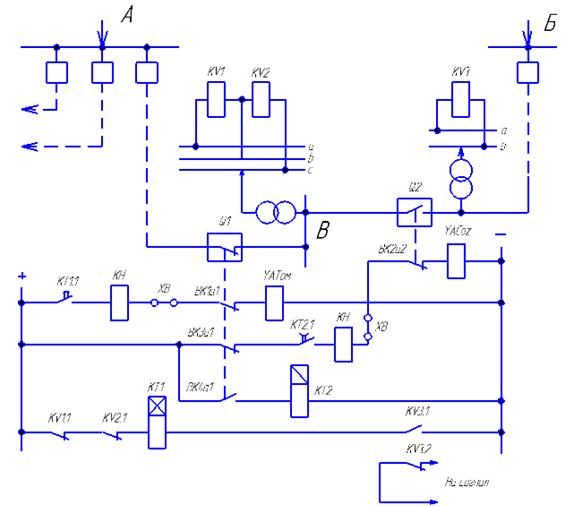 Схема устройства АВР линии электропередачи