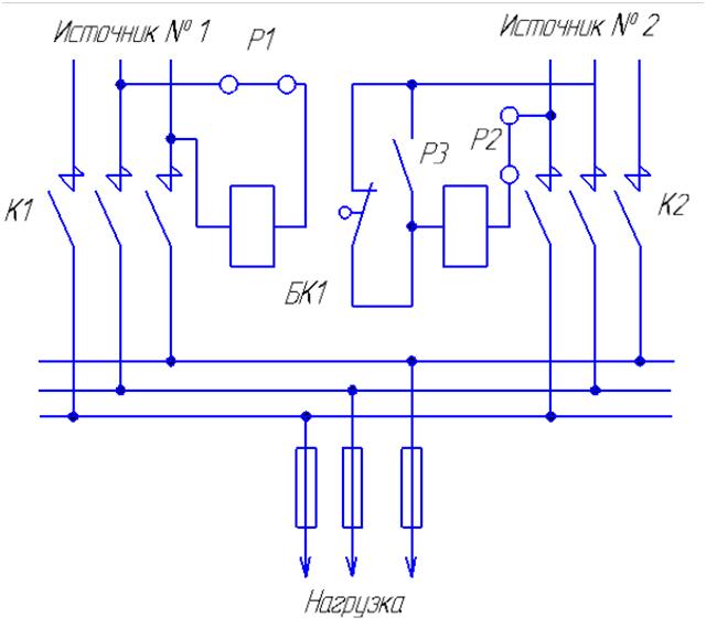 Схема одностороннего АВР на контакторах