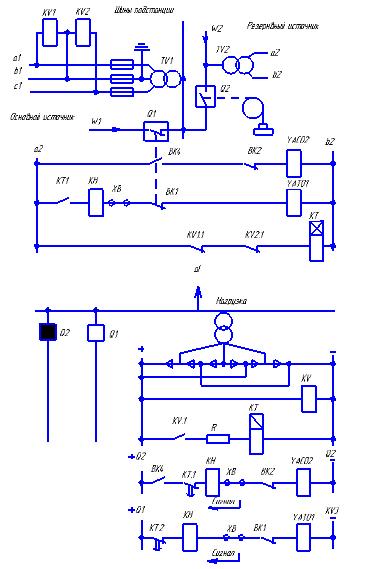 Схемы устройства АВР с использованием грузовых приводов