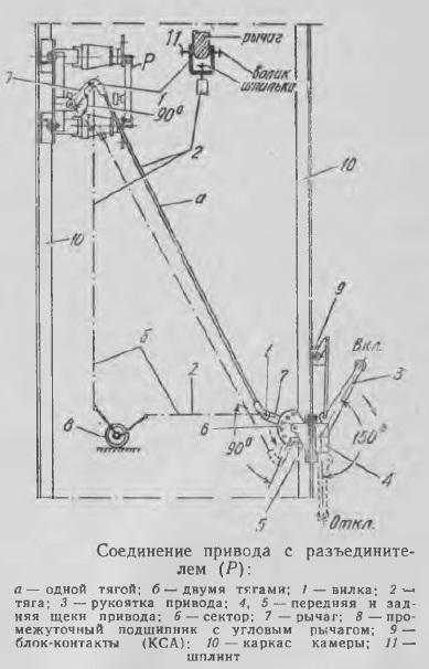Рисунок 1 Соединение привода с разъединителем
