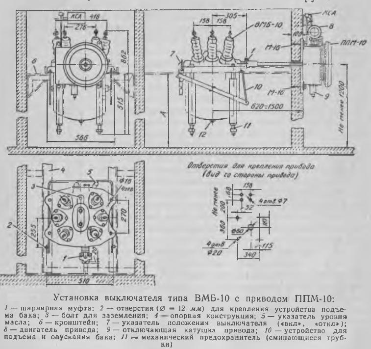 Рисунок 2 Установка выключателя типа ВМБ-10 с приводом ППМ-10