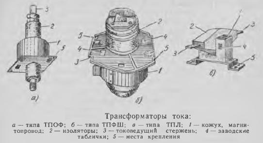 Рисунок 2 Трансформаторы тока