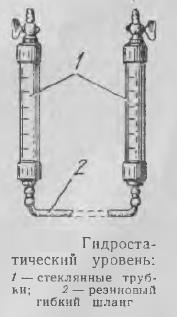 Рисунок 2. Гидростатический уровень
