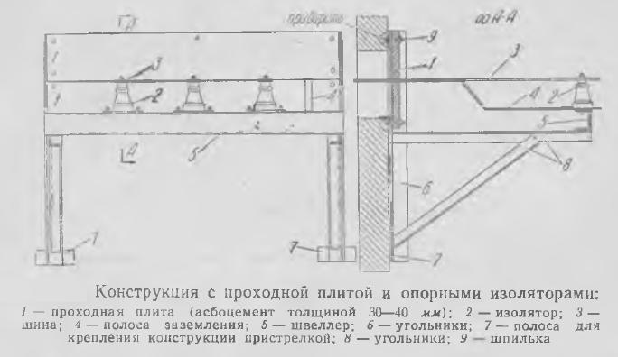 Рисунок 3 Конструкция с проходной плитой и опорными изоляторами