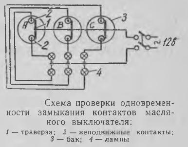 Рисунок 3 Схема проверки одновременности замыкания контактов масляного выключателя