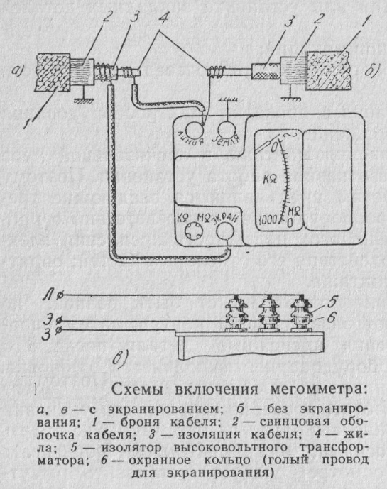 Рис. 1 Схемы включения мегаомметра