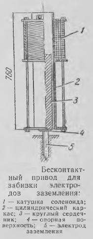 Рис. 3 Бесконтактный привод для забивки электродов заземления