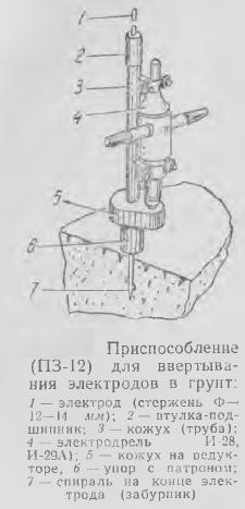 Рис. 4 Приспособление ПЗ-12 для ввертывания электродов в грунт