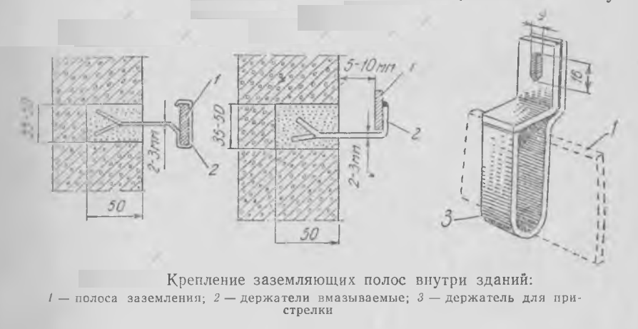 Рис. 6 Крепление заземляющих полос внутри зданий