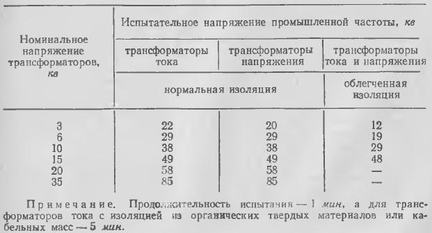 Таблица 1 Испытание трансформаторов тока повышенным напряжением
