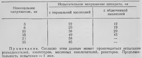 Таблица 1 Проверка изоляторов повышенным напряжением промышленной частоты