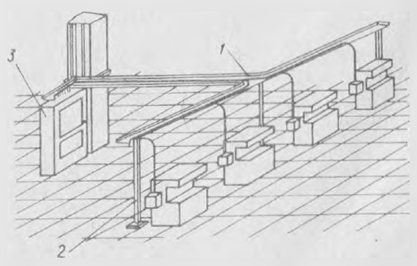 Прокладка изолированных проводов и кабелей на лотках