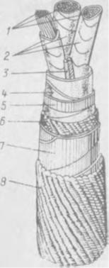 Трехжильный кабель с поясной изоляцией