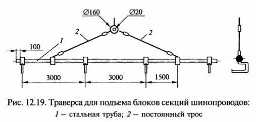 Траверса для подъема блоков секций шинопроводов