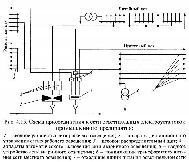 Схема присоединения к сети осветительных электроустановок промышленного предприятия